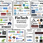 【FinTech】銀行代替系のFinTechサービスに期待!!